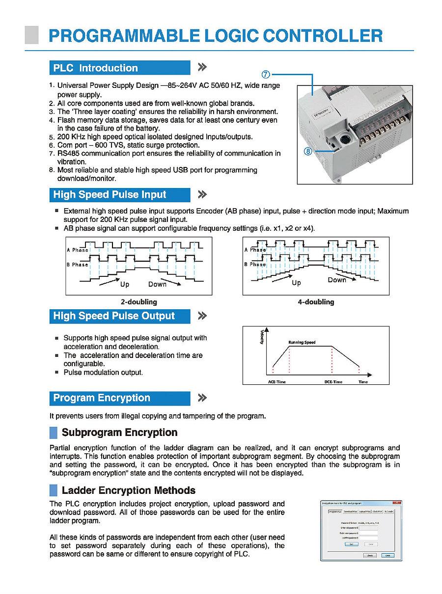 PLC Introduction-1-70733800-196c-4210-84