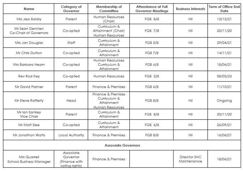 terms of office.JPG
