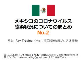 第2回目: メキシコの感染状況の解説動画を掲載しました。
