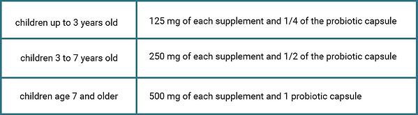 dosagechart2.png