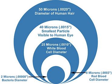Micron Relativity