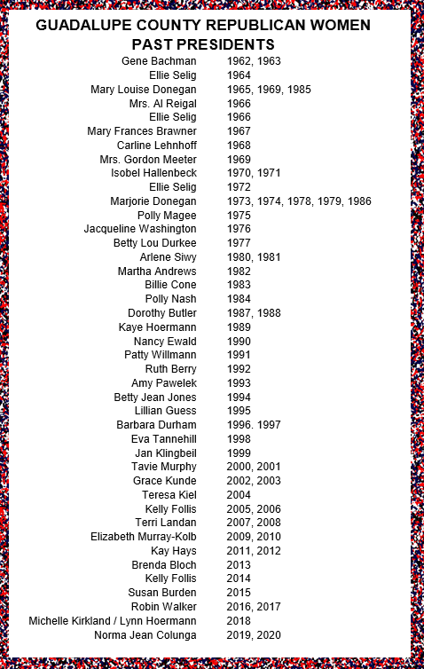PAST PRESIDENTS THROUGH 2020 IMAGE FOR W