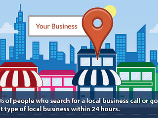 How to Build Local SEO