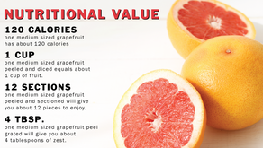 Grapefruit & Orange Nutritional Value