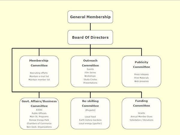 membershipSJ.jpg