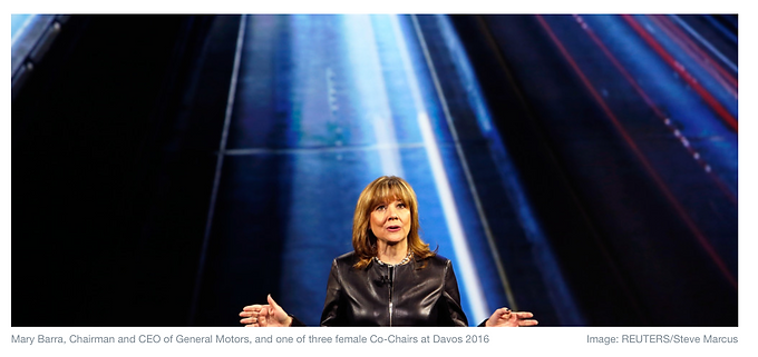 """Olaris CEO featured in """"Who are the women of Davos 2016"""""""