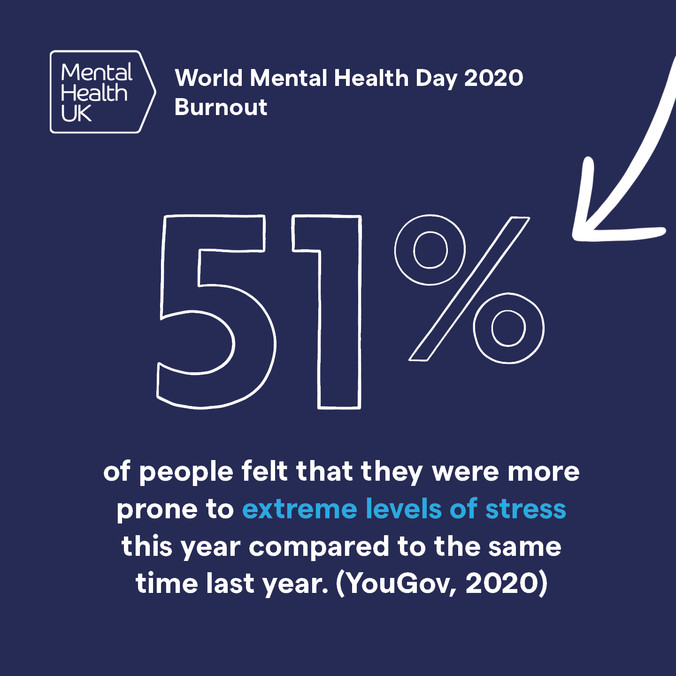 Mental Health UK social media