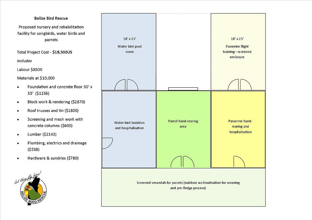 plan for nursery facility.jpg