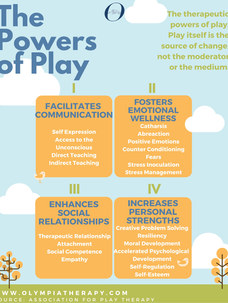 Powers of play