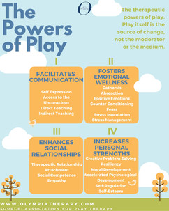 Copy of Parks & Recreation Infographic-2