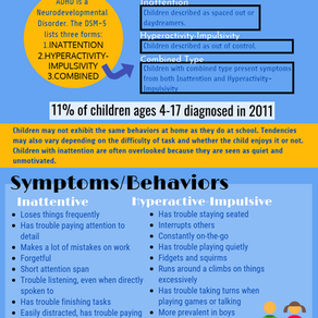 Failing Our Girls; Girls with ADHD