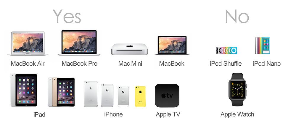 Apple unveils new MacBook with GeChic