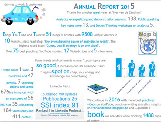 Iver's Annual Report 2015: Thank You all !
