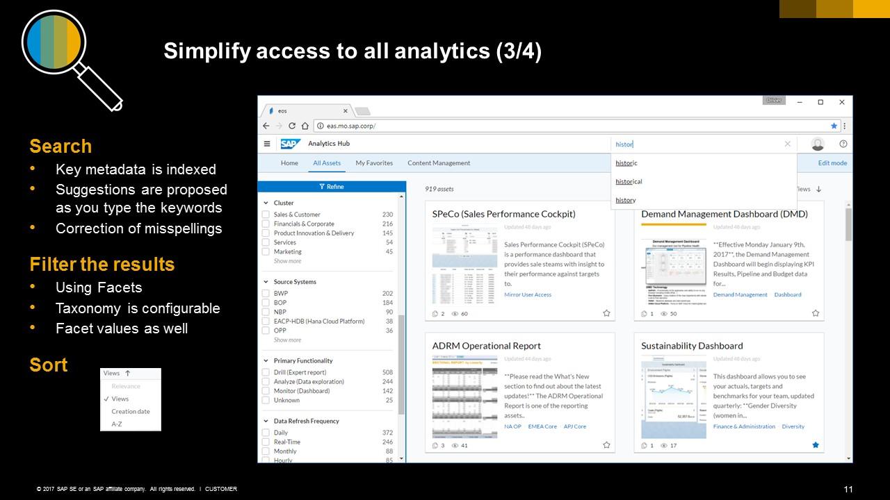 SAP Analytic Hub