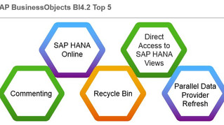 SAP BI Suite 4.2: review of the most important new features and capabilities