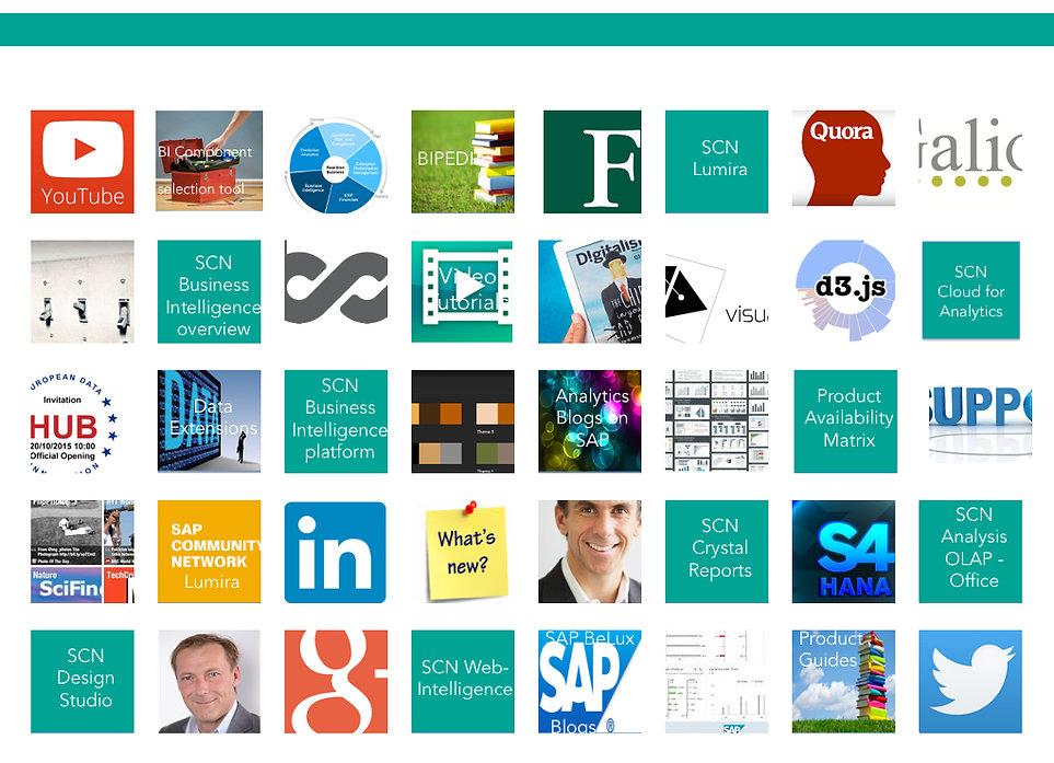 business intelligence & analytics resources by Iver van de Zand