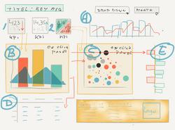SAP Design Studio draft flow
