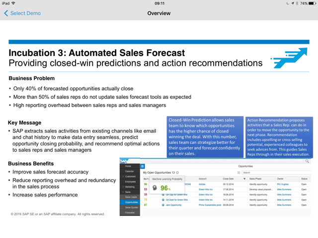 Automated Sales Forecast_1340