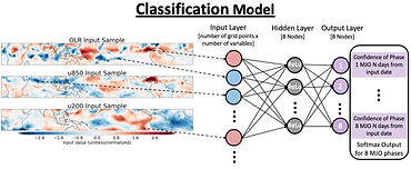class_model_schematic_edited.jpg