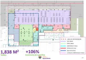 Los planos de la terminal aérea, en la línea punteada azul se ve el espacio previamente ocupado por la SUE