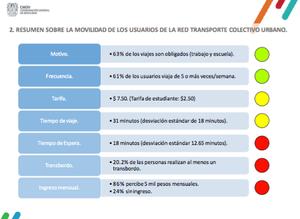 estadísticas transporte público aguascalientes