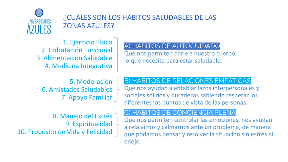 Habitos_ZONAS_AZULES_Dr_Esteban_Andrejuk