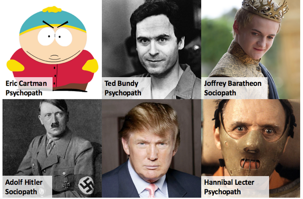 Symptoms sociopath vs psychopath Sociopath vs.