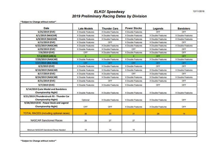 2019 Elko Speedway Schedule