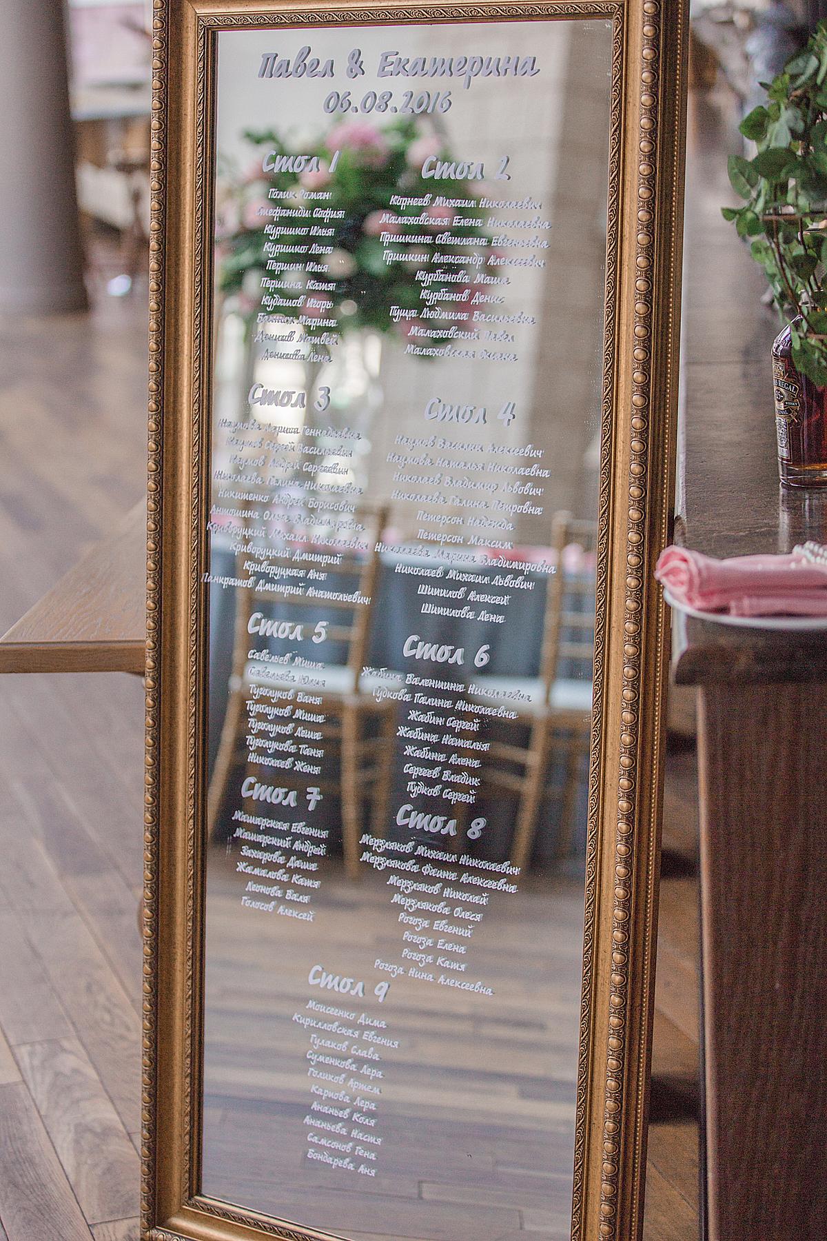 План рассадки Зеркало на свадьбу