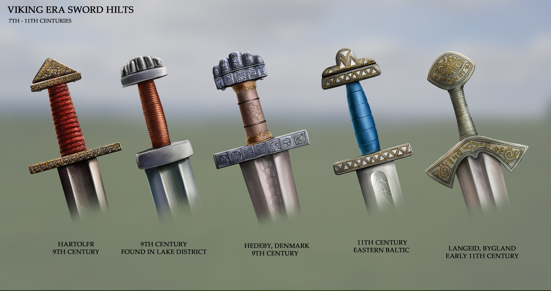 Viking Era Sword Hilts
