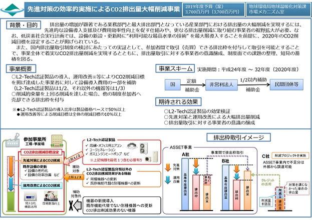 環境省CO2削減_page-0001.jpg