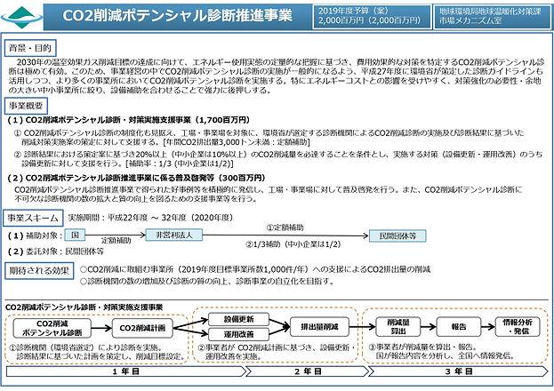 ポテンシャルPR_page-0001.jpg