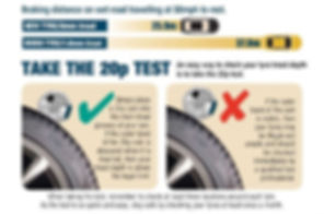 Check tyre tread. 20p test