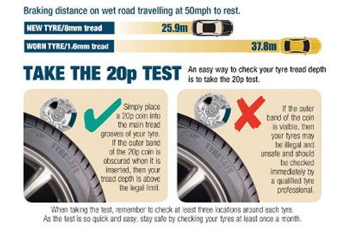 Check tyre tread. 20p test