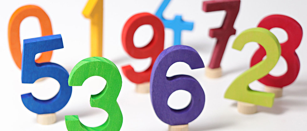 Numbers - For Grimms Birthday Ring
