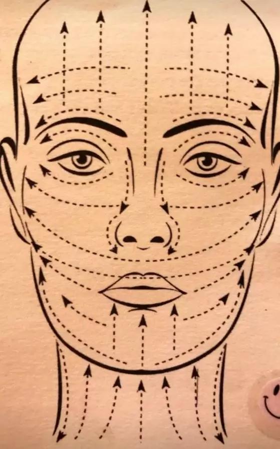 Hogyan masszírozzunk arcot