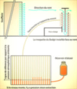 badgir persian gulf windcatcher wind tower wind tunnel simulation