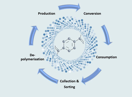"""Petcore Europe launches Special Industry Group """"PET Monomer Recycling"""""""