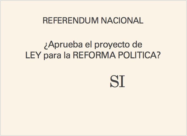 Pregunta en la papeleta del referéndum de reforma política de España.