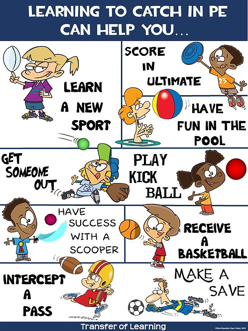 PE Poster: Transfer of Learning Visual- Learning to CATCH in PE can help