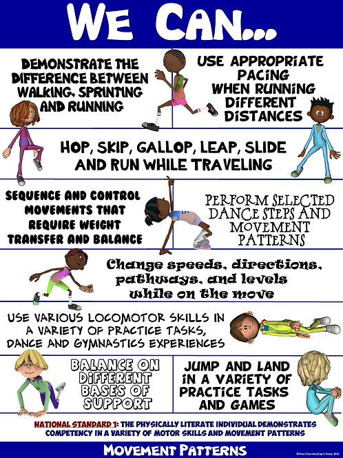 "PE Poster: ""We Can"" Statements- Standard 1B: Competency in Movement Patterns"