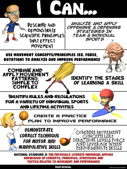 """PE Poster: """"I Can"""" Statements- High School Version;Standard 2: Movement Concepts"""