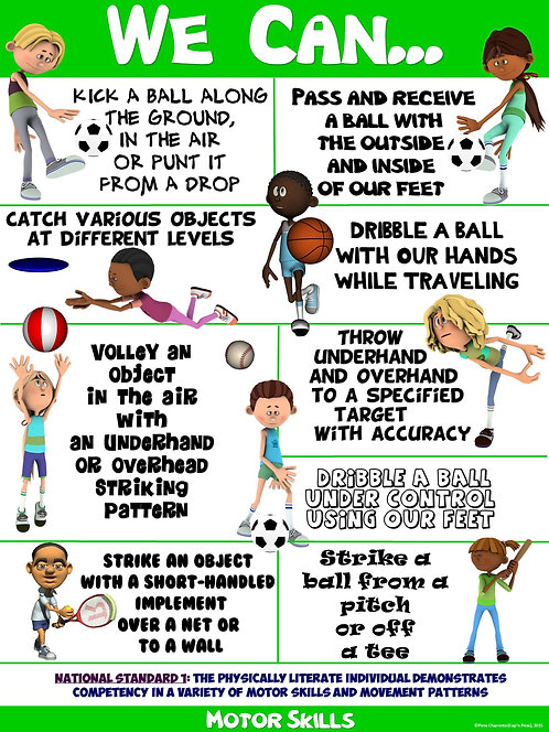 "PE Poster: ""We Can"" Statements- Standard 1A: Motor Skill Performance"