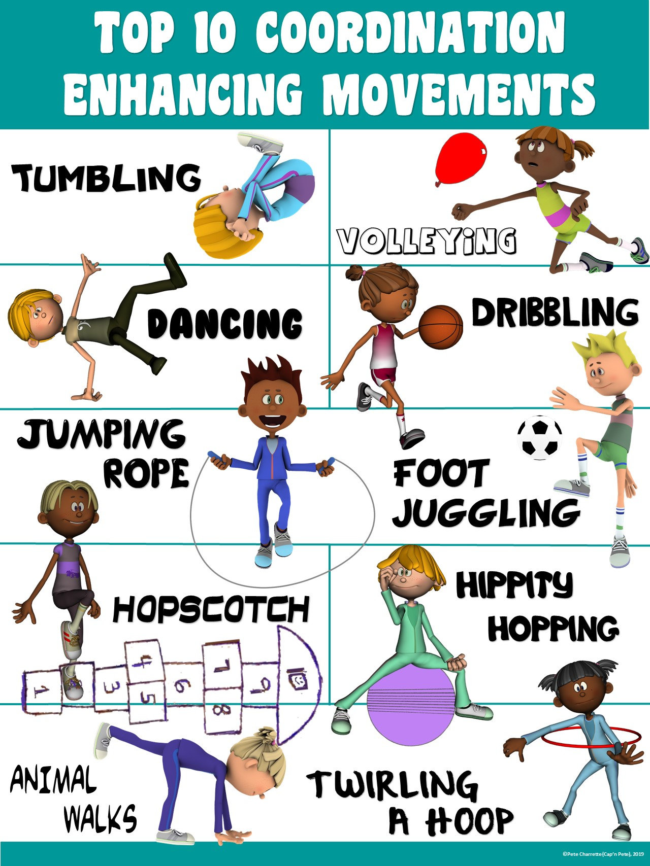 PE Poster Bundle: Skill Components of Fitness- 13 Activity ...