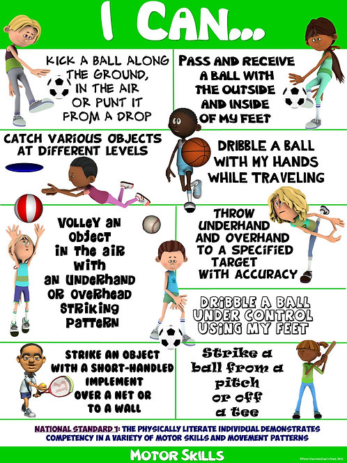 "PE Poster: ""I Can"" Statements- Standard 1A: Motor Skill Performance"