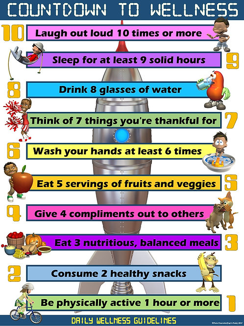 """PE and Health Poster: Countdown to Wellness- Daily """"Action"""" Guidelines"""