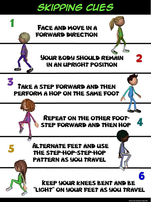 PE Poster: Skipping Cues