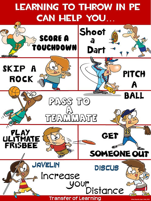 PE Poster: Transfer of Learning Visual- Learning to THROW in PE can help you...