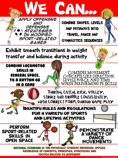 "PE Poster: ""We Can"" Statements- Standard 2: Movement Concepts and Strategies"