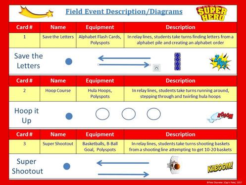 25967ea09 Superhero Field Day- 36 Superhero-Themed Field Day Event Cards